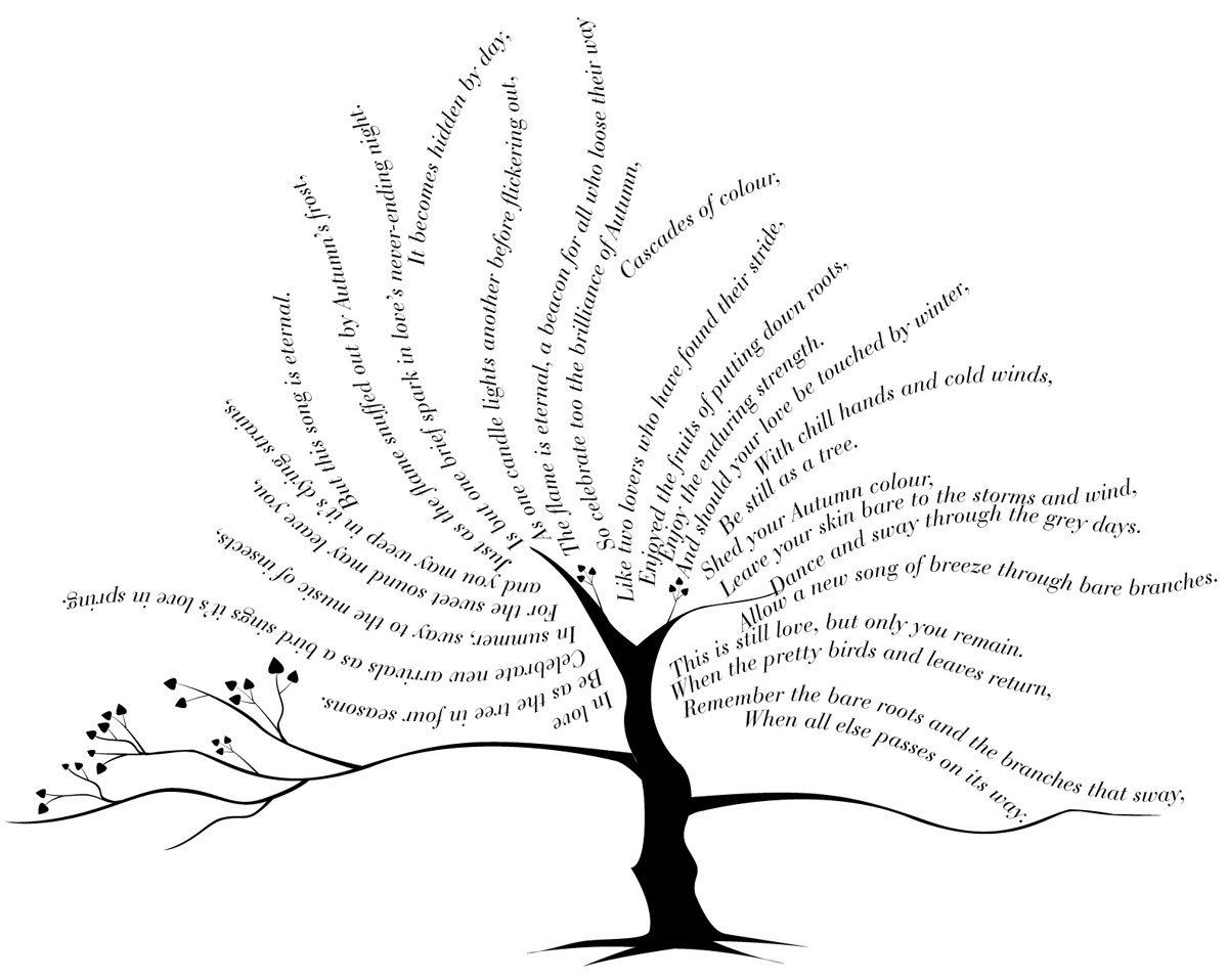 in-love-poem